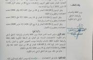 الحسن عبيابة يتولى الاختصاصات المتعلقة بقطاع وزارة الاتصال